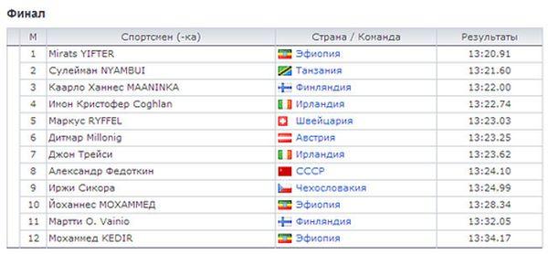 5000 метров. Результаты олимпийских игр.